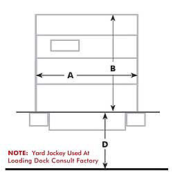 consideration dock door size